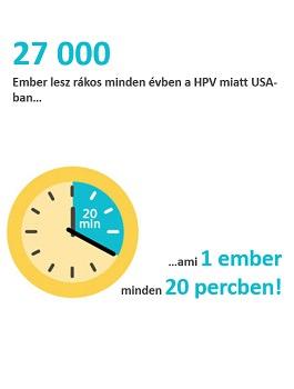 Hogyan lehet terhes a HPV-vel