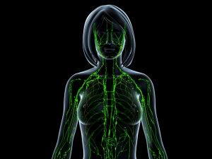 Gyógyítható-e a limfóma? - Egészségtüköhilltopfarm.hu