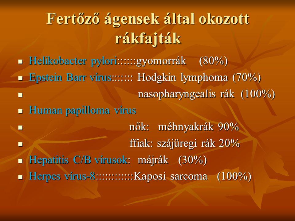 hpv vírus és oropharyngealis rák