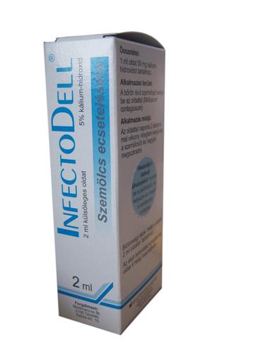 condyloma kenőcsök endometrium rák tünetei