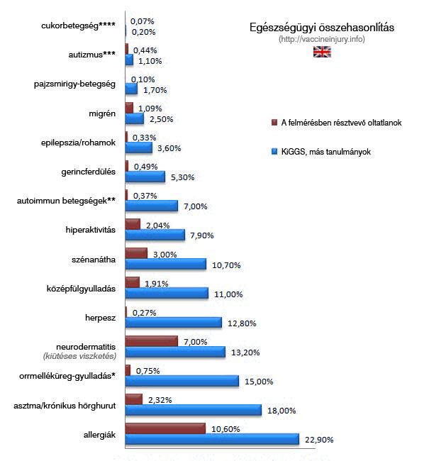 Impfstoff in Ungarisch - Deutsch-Ungarisch | Glosbe
