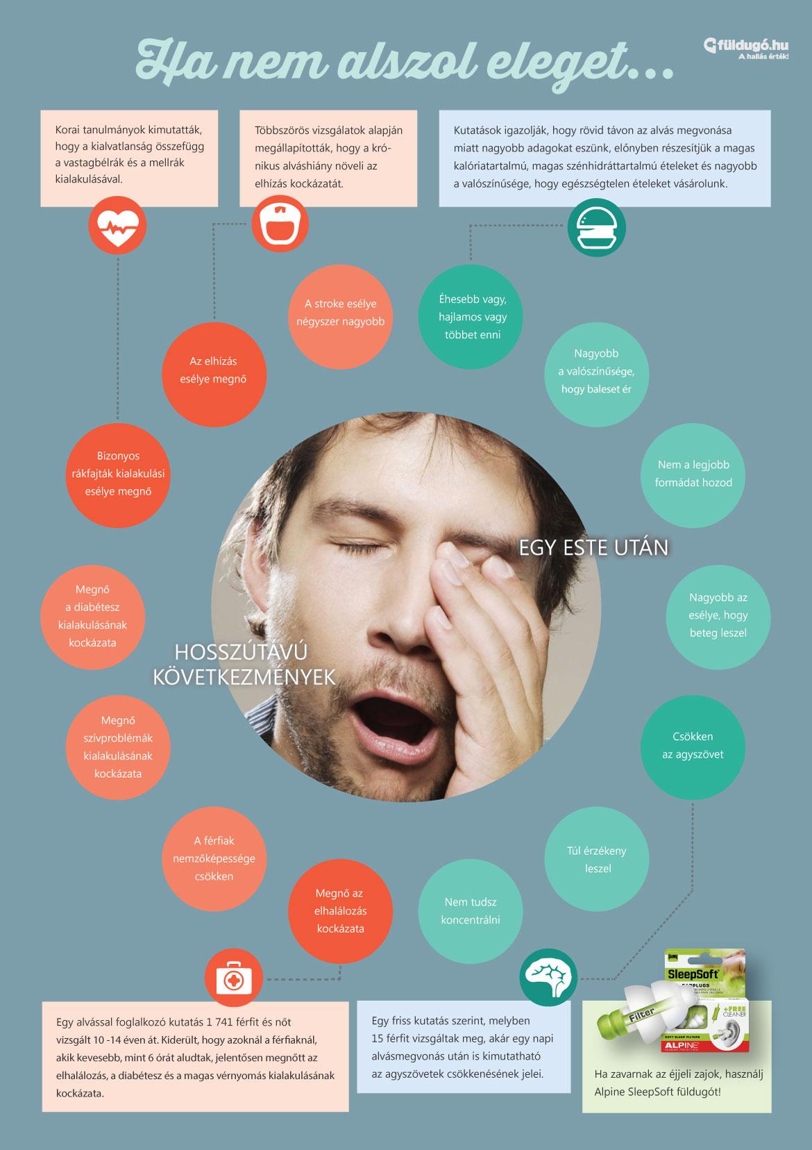vastagbélrák infographic
