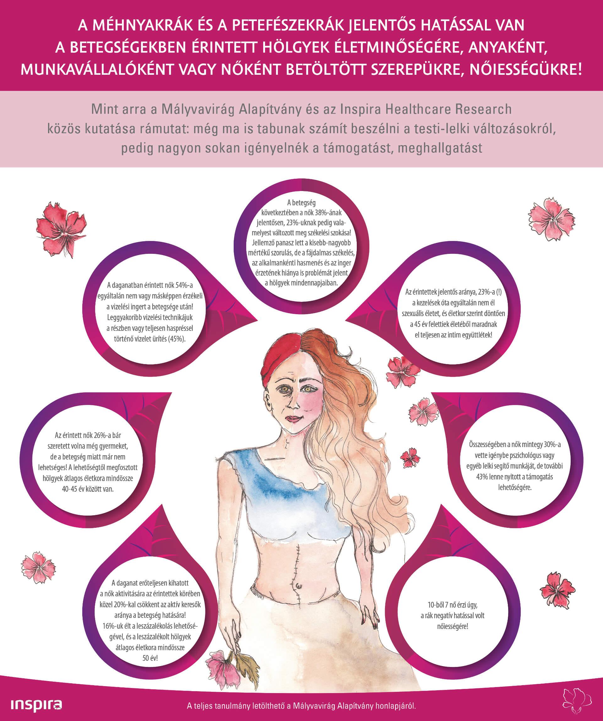 a nemi szemölcsök kezelést okoznak hogyan lehet megúszni a fergektolt