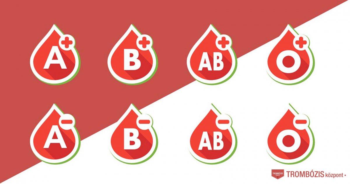 vérszegénység mit kell tenni