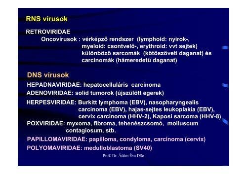 a condyloma differenciáldiagnosztikája)