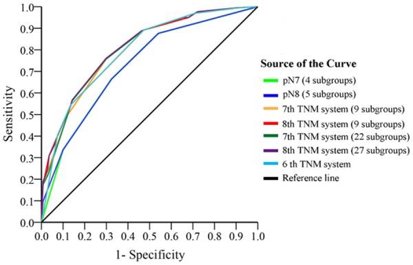 Mit kell tudni a TNM-rendszerről?