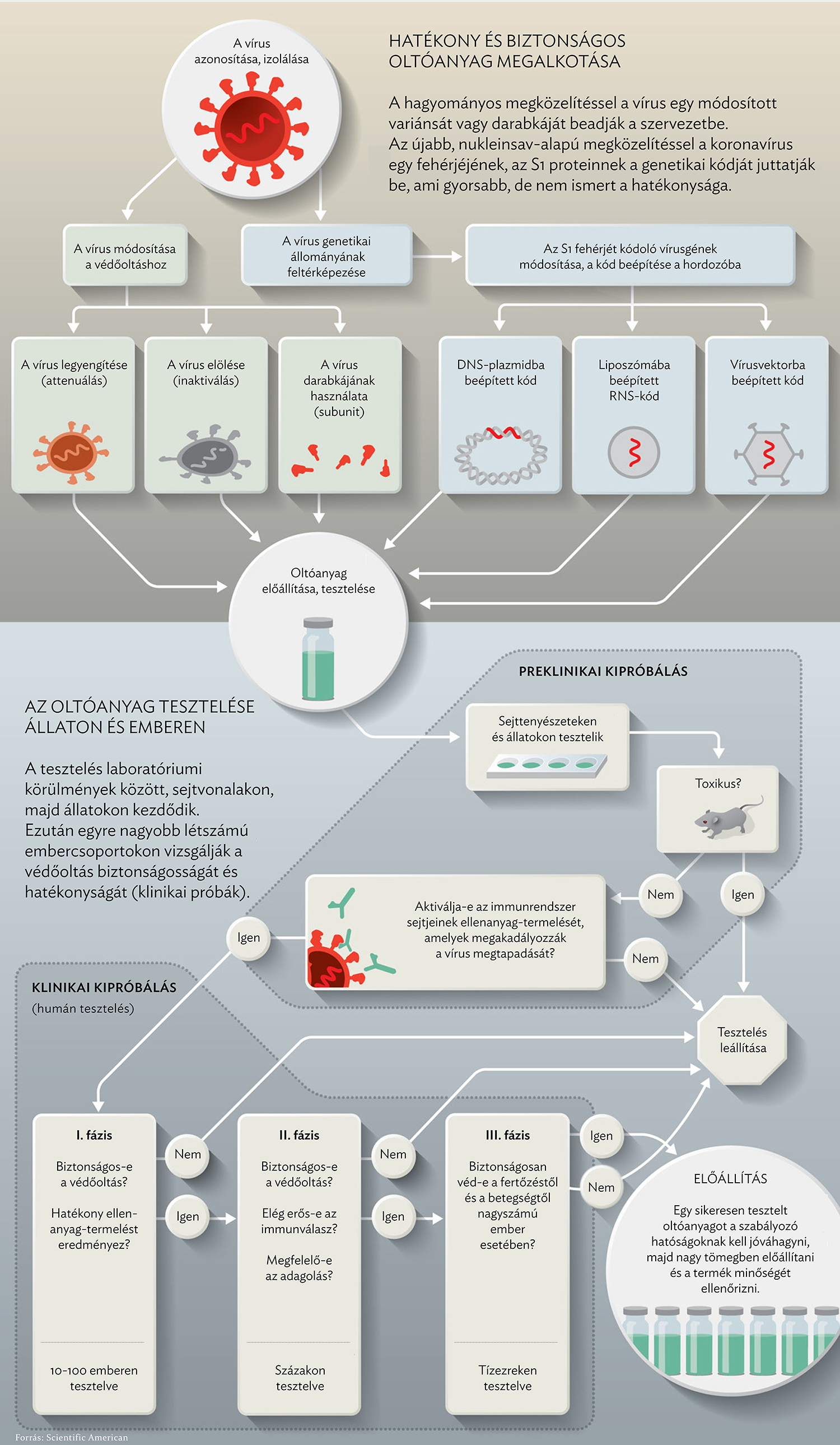 Papilloma vírus vakcina kereskedelmi neve