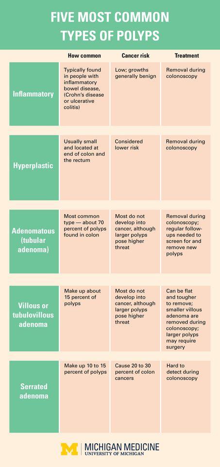 Rektális rák nccn iránymutatás. Fresh articles