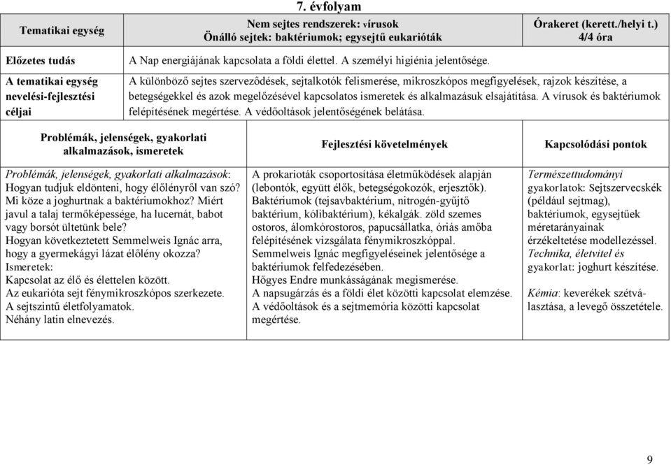 A helminták széles körű gyógymódja - Paraziták tisztítására