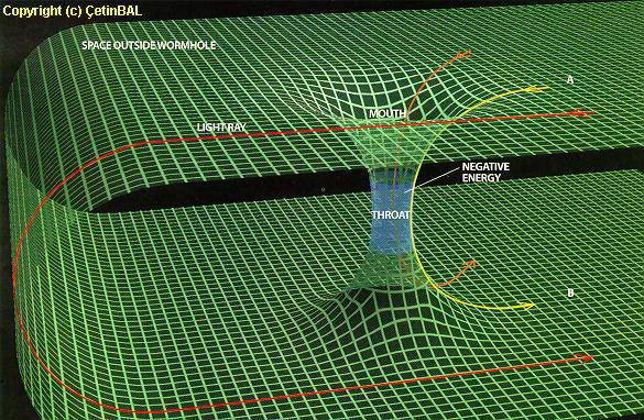 Féregjáratokon keresztül születnek az új univerzumok?